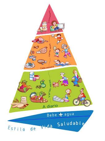 piramide-ok