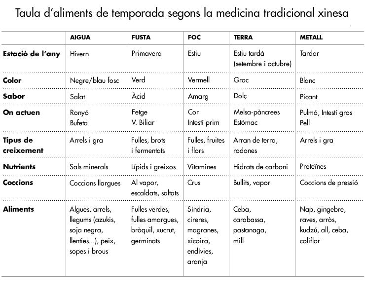 medicinaxinesa_cat