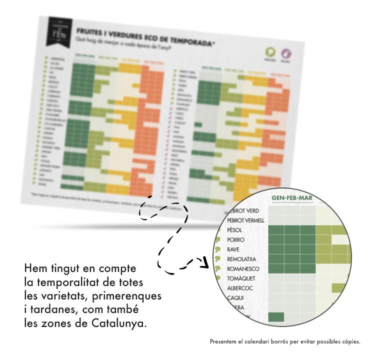 calendari-ets-detail