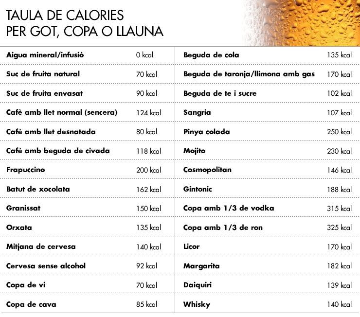 calories_ets