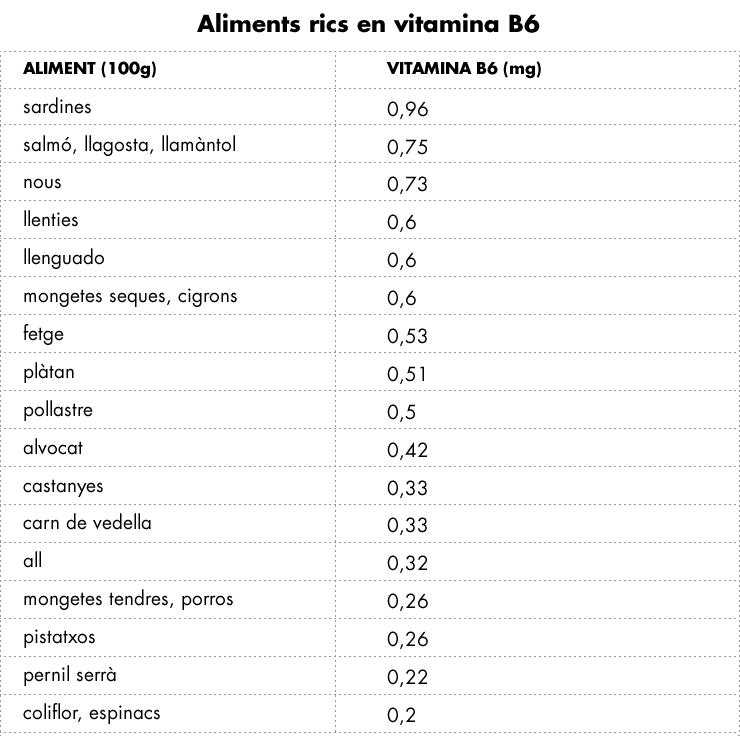 vitaminab6_ets