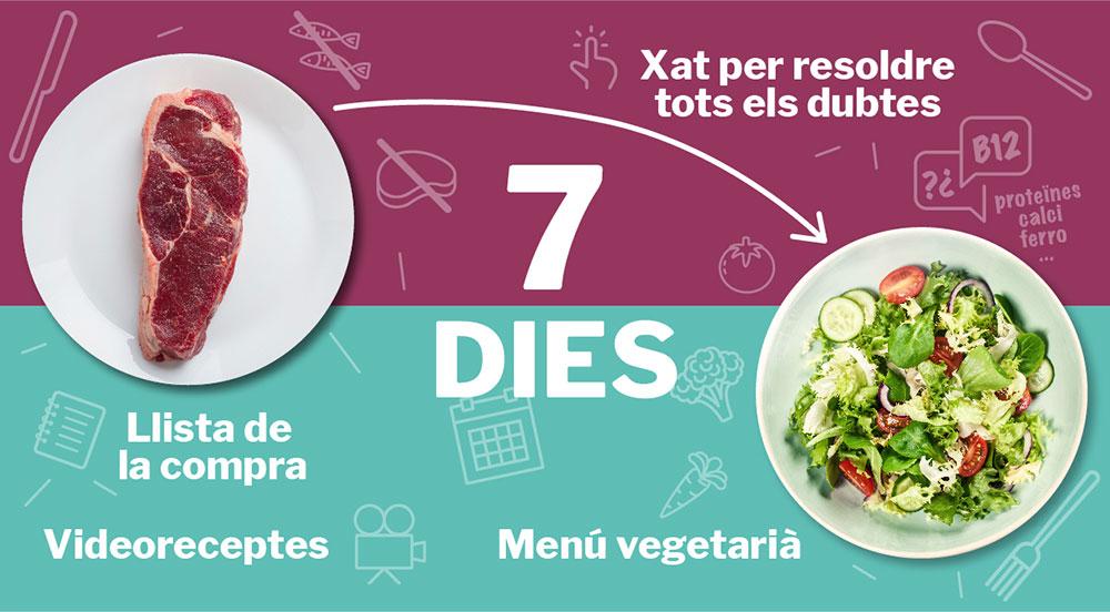 Repte 7 dies sense carn