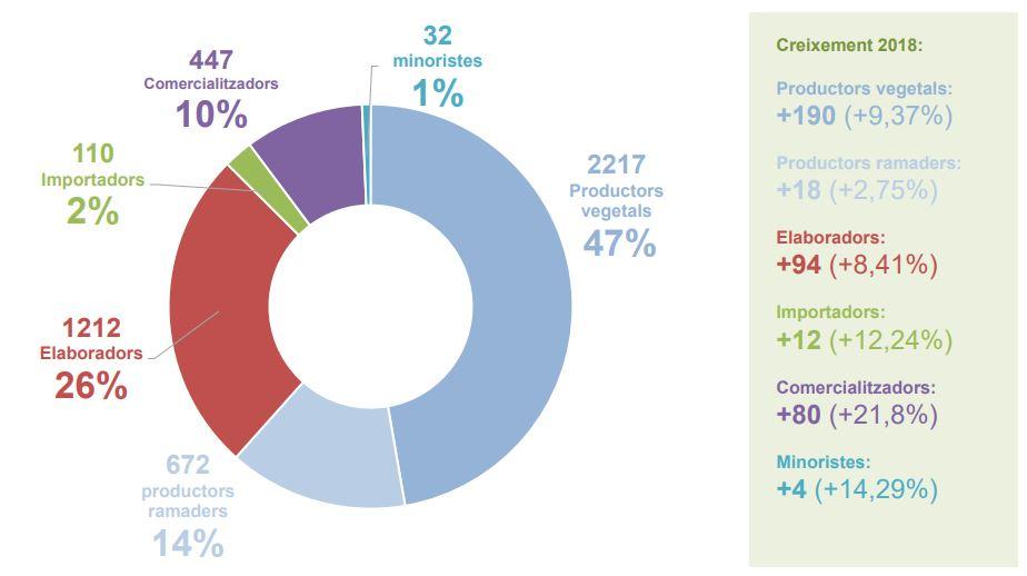 Resultats del CCPAE 2018