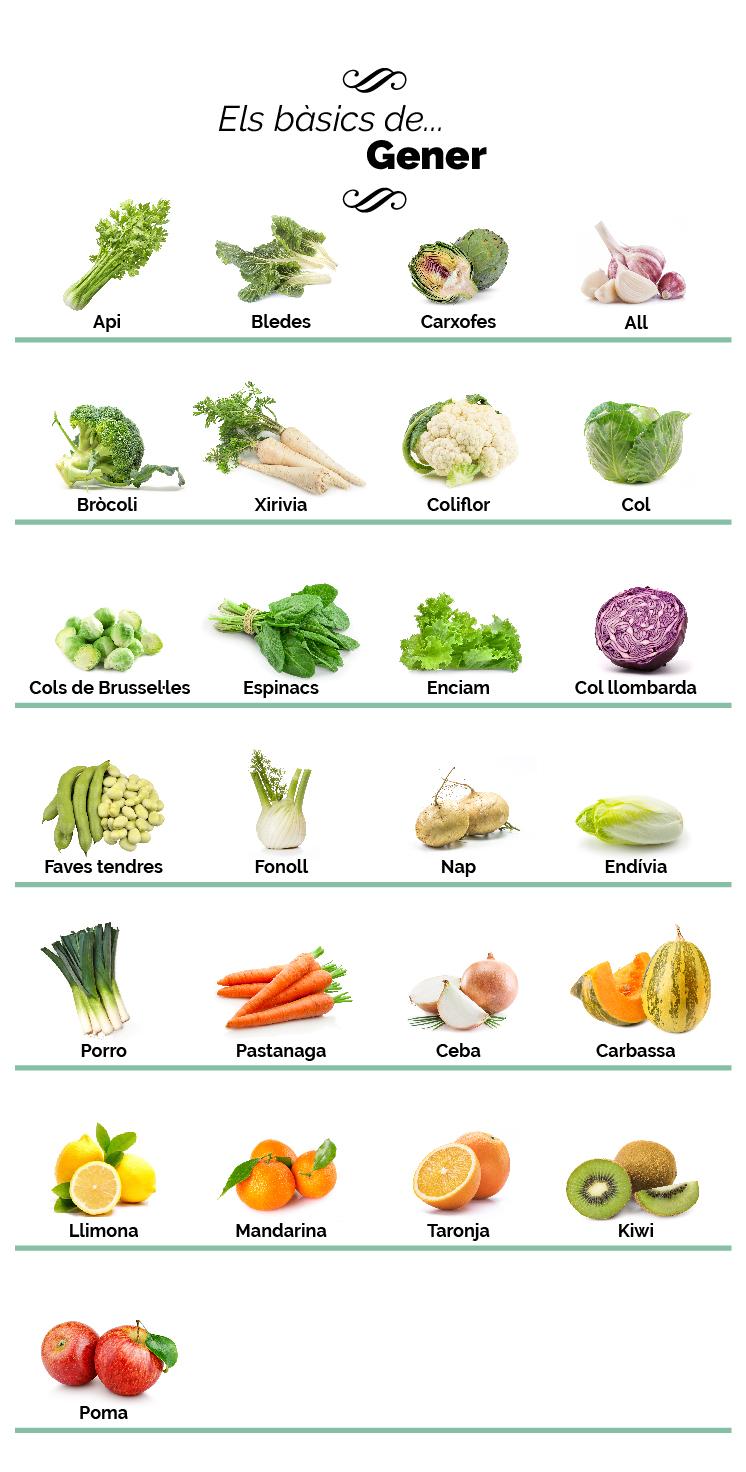 fruites i verdures de temporada