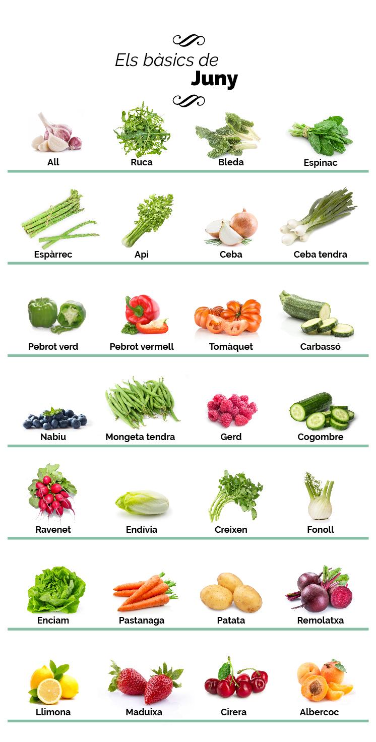 verdures i fruites de temporada