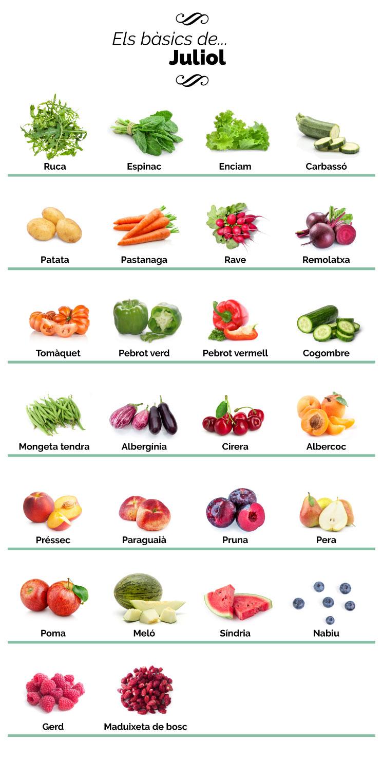 fruites i verdures juliol