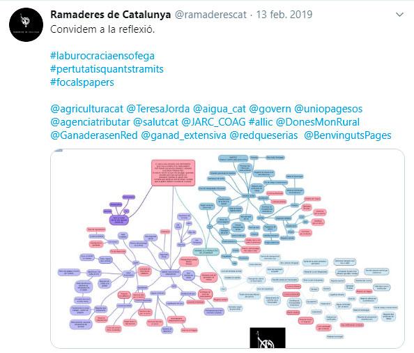 Ramders Catalunya