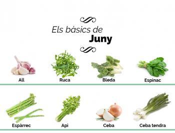 Què hem de menjar al juny?