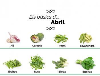 Què hem de menjar a l'abril?