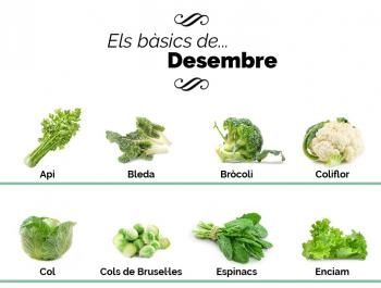Què hem de menjar aquest desembre?