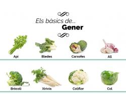 Què hem de menjar aquest gener?