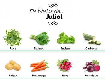 Què hem de menjar al juliol?