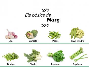 Què hem de menjar al març?