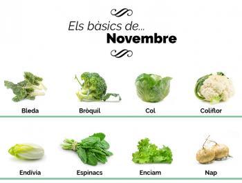 Què hem de menjar aquest novembre?